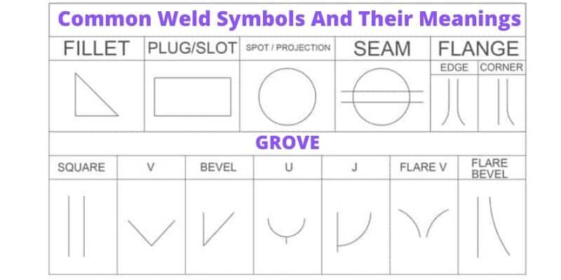 Common Weld Symbols And Their Meanings