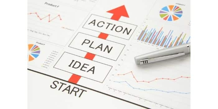 Proper Planning Of Your Business
