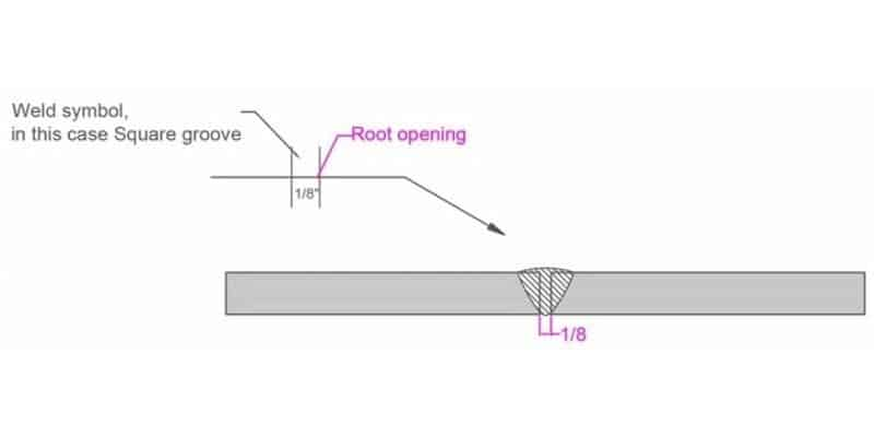 Square Groove (With Root Opening)