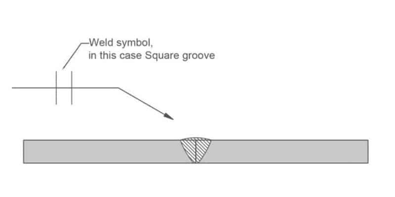 Square Groove (without Root Opening)