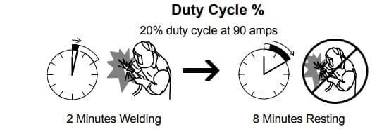 Duty Cycle Rating Millermatic 135