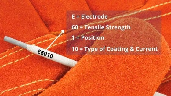 What Do The Numbers And Letters Mean On Welding Rods?
